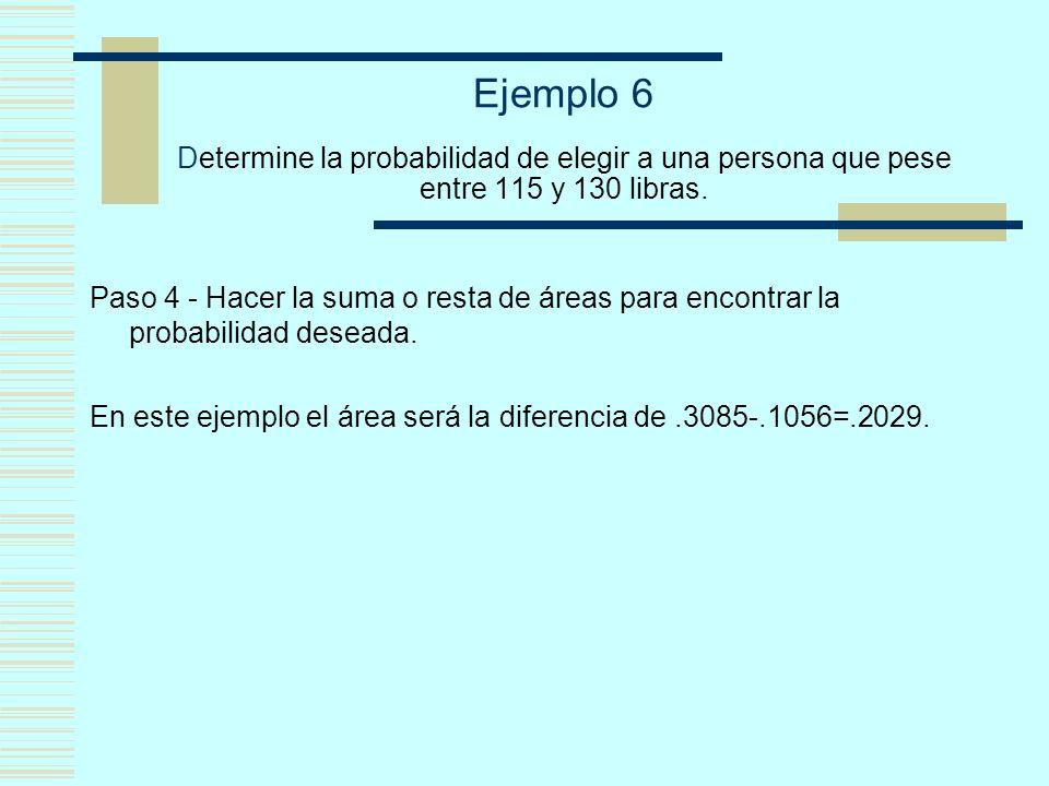 Ejemplo 6 Determine la probabilidad de elegir a una persona que pese entre 115 y 130 libras. Paso 4 - Hacer la suma o resta de áreas para encontrar la