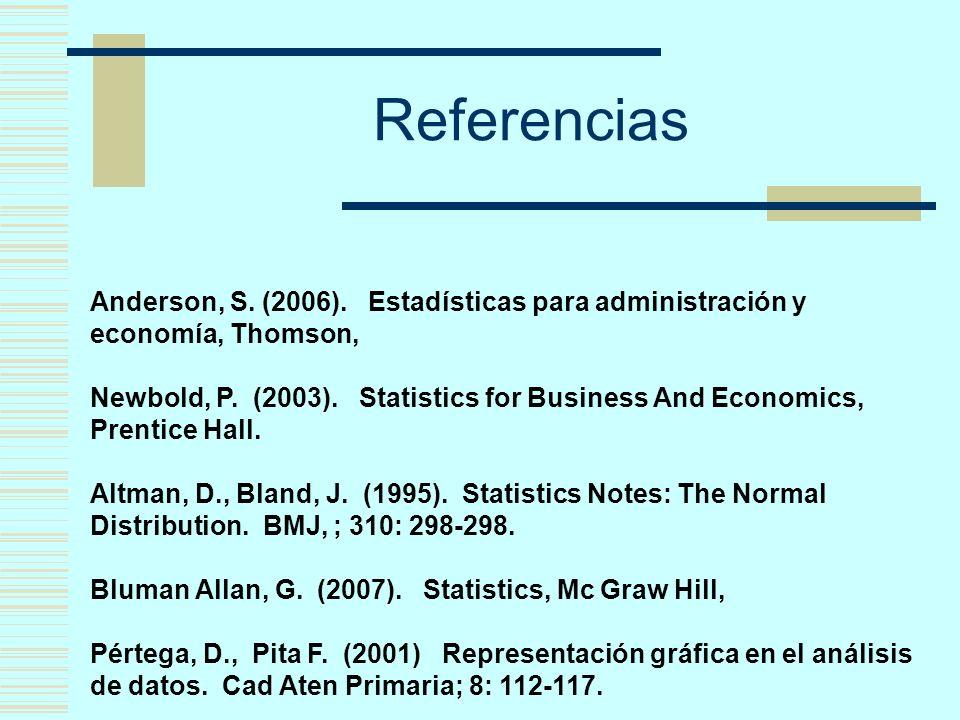 Referencias Anderson, S. (2006). Estadísticas para administración y economía, Thomson, Newbold, P. (2003). Statistics for Business And Economics, Pren
