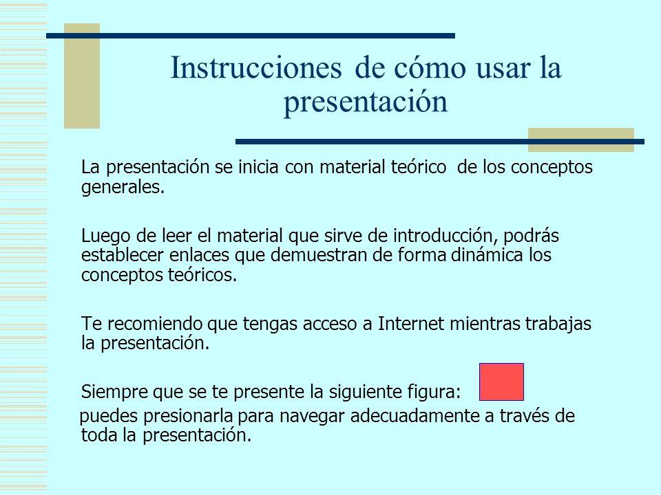Instrucciones de cómo usar la presentación La presentación se inicia con material teórico de los conceptos generales. Luego de leer el material que si