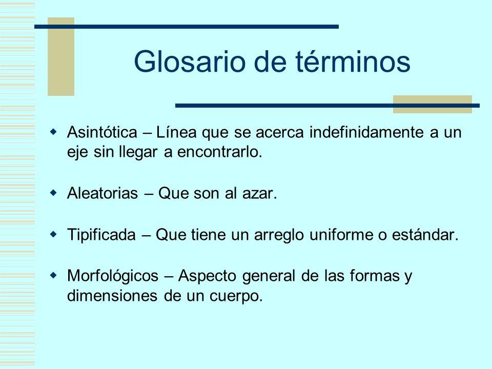 Glosario de términos Asintótica – Línea que se acerca indefinidamente a un eje sin llegar a encontrarlo. Aleatorias – Que son al azar. Tipificada – Qu