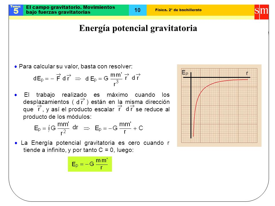 Física.2º de bachillerato Tema: 5 10 El campo gravitatorio.