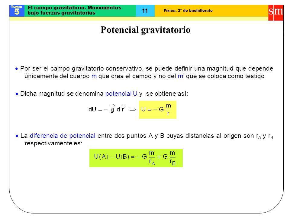 Física.2º de bachillerato Tema: 5 11 El campo gravitatorio.