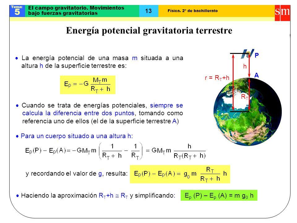 Física.2º de bachillerato Tema: 5 13 r = R T +h P A h RTRT El campo gravitatorio.