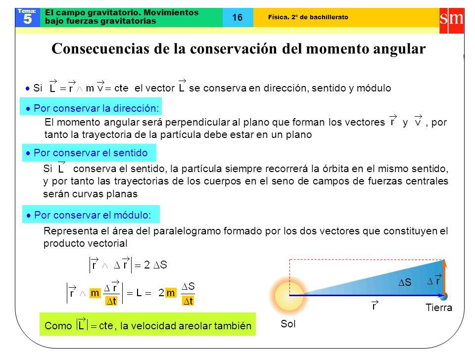 Física.2º de bachillerato Tema: 5 16 Sol Tierra El campo gravitatorio.