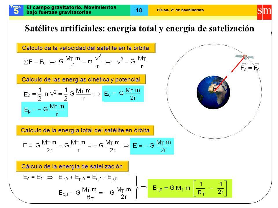 Física.2º de bachillerato Tema: 5 18 El campo gravitatorio.
