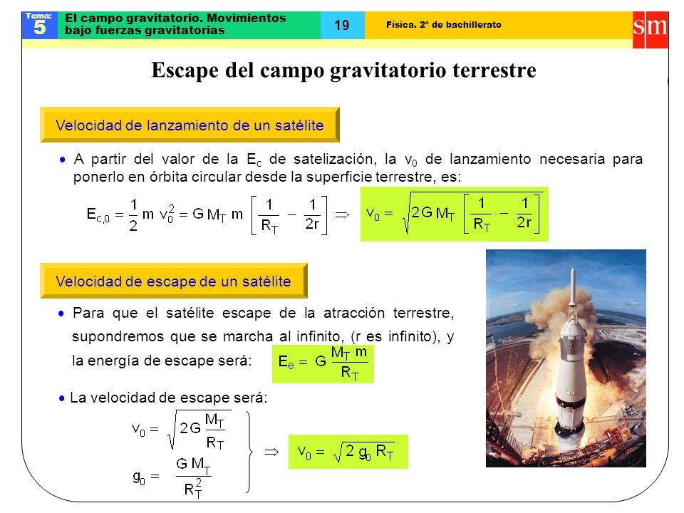 Física.2º de bachillerato Tema: 5 19 El campo gravitatorio.
