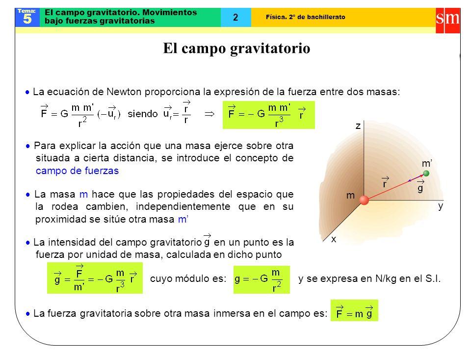 Física.2º de bachillerato Tema: 5 2 El campo gravitatorio.