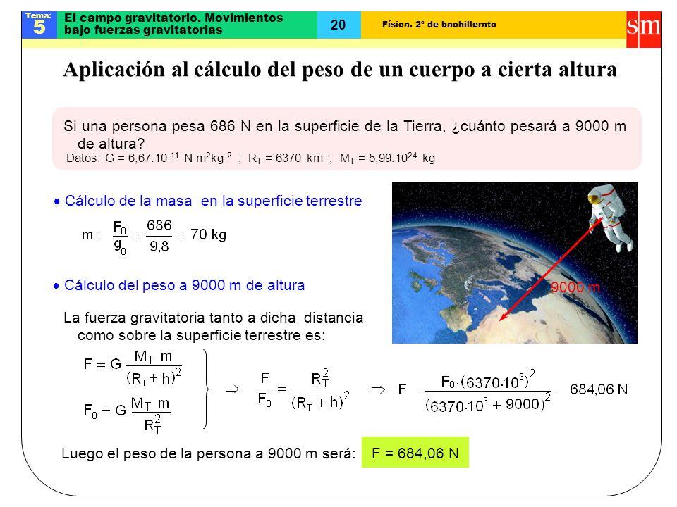 Física.2º de bachillerato Tema: 5 20 El campo gravitatorio.