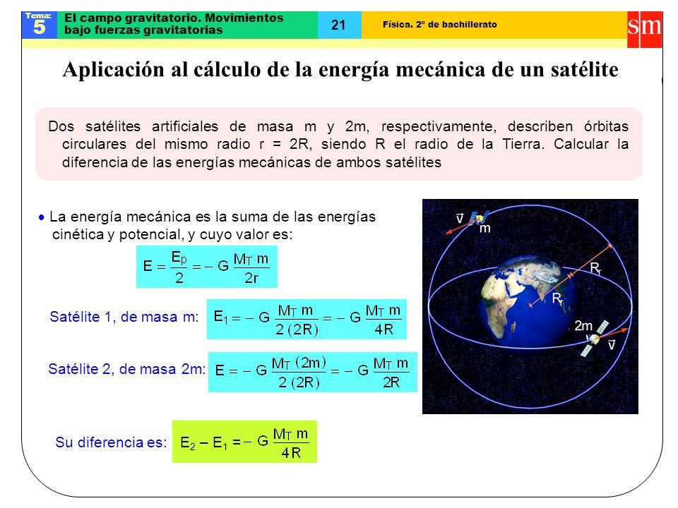 Física.