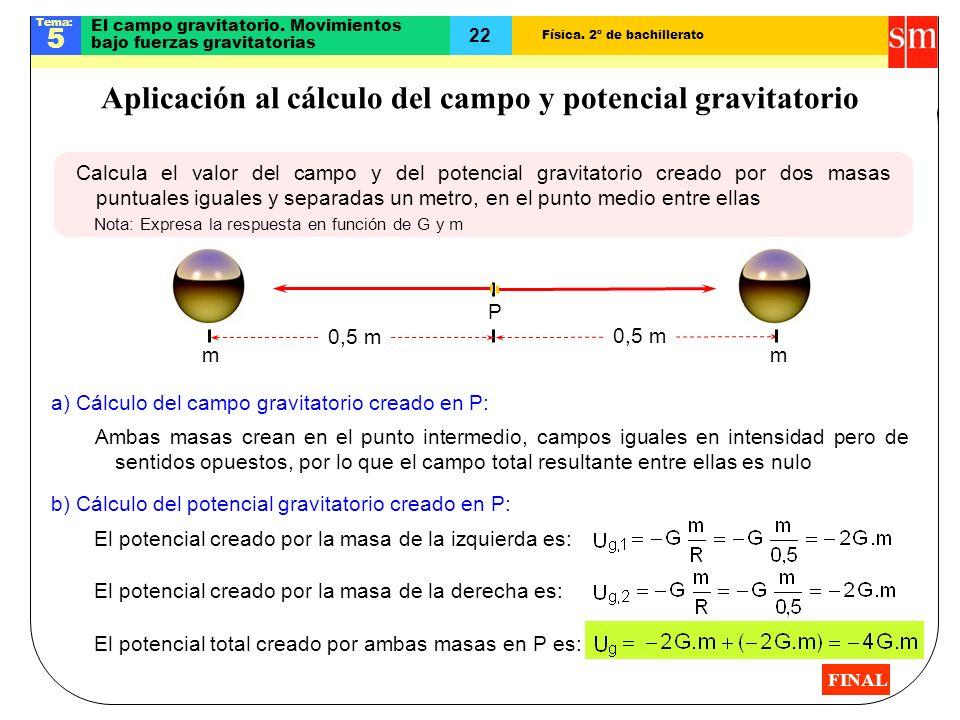 Física.2º de bachillerato Tema: 5 22 P mm 0,5 m El campo gravitatorio.