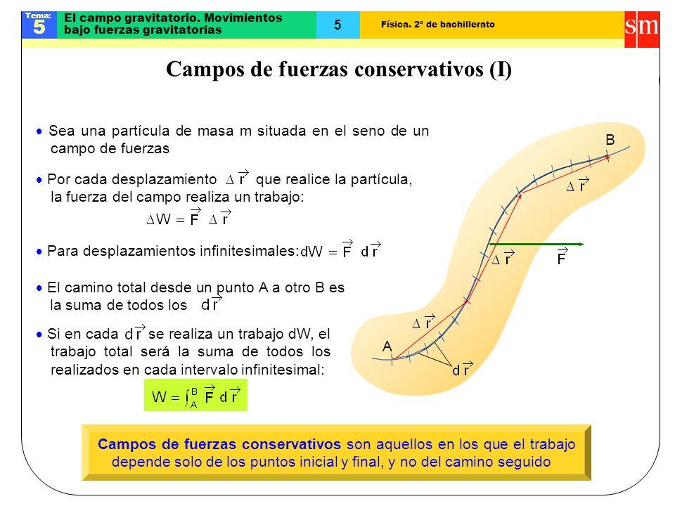 Física.2º de bachillerato Tema: 5 5 El campo gravitatorio.