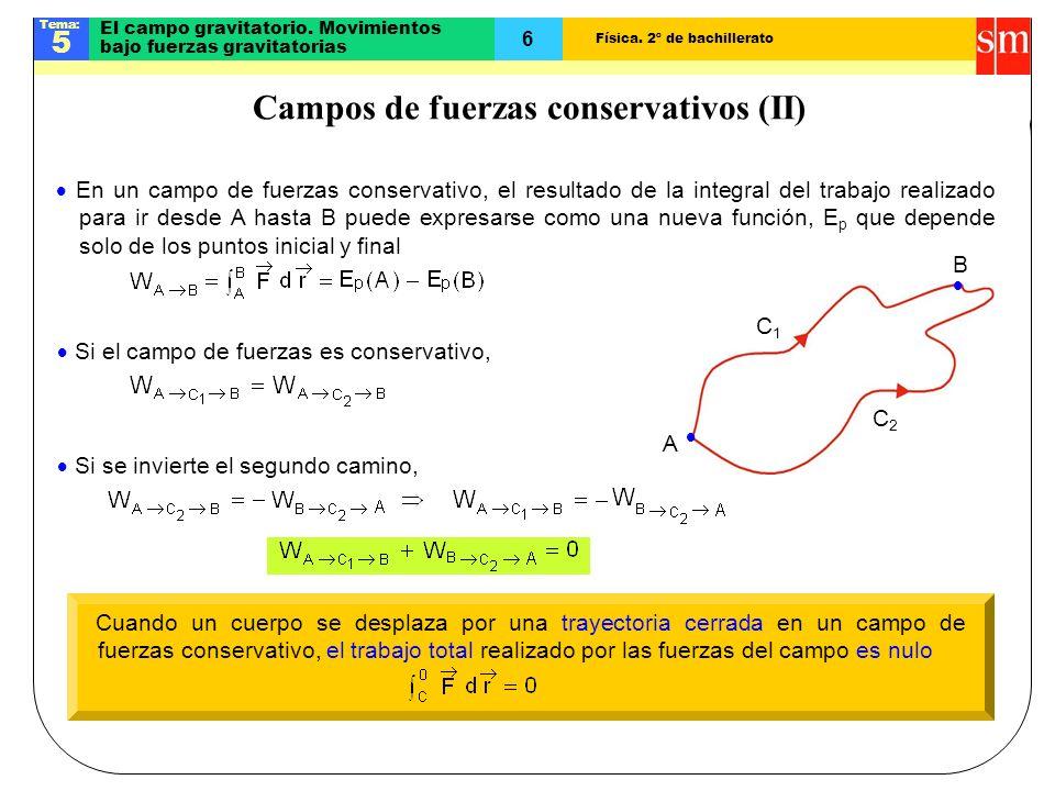 Física.2º de bachillerato Tema: 5 6 C1C1 C2C2 El campo gravitatorio.