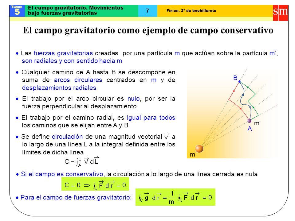 Física.2º de bachillerato Tema: 5 7 m El campo gravitatorio.