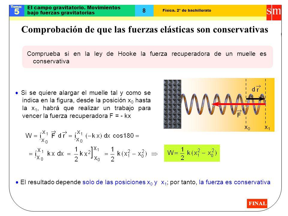 Física.2º de bachillerato Tema: 5 8 El campo gravitatorio.