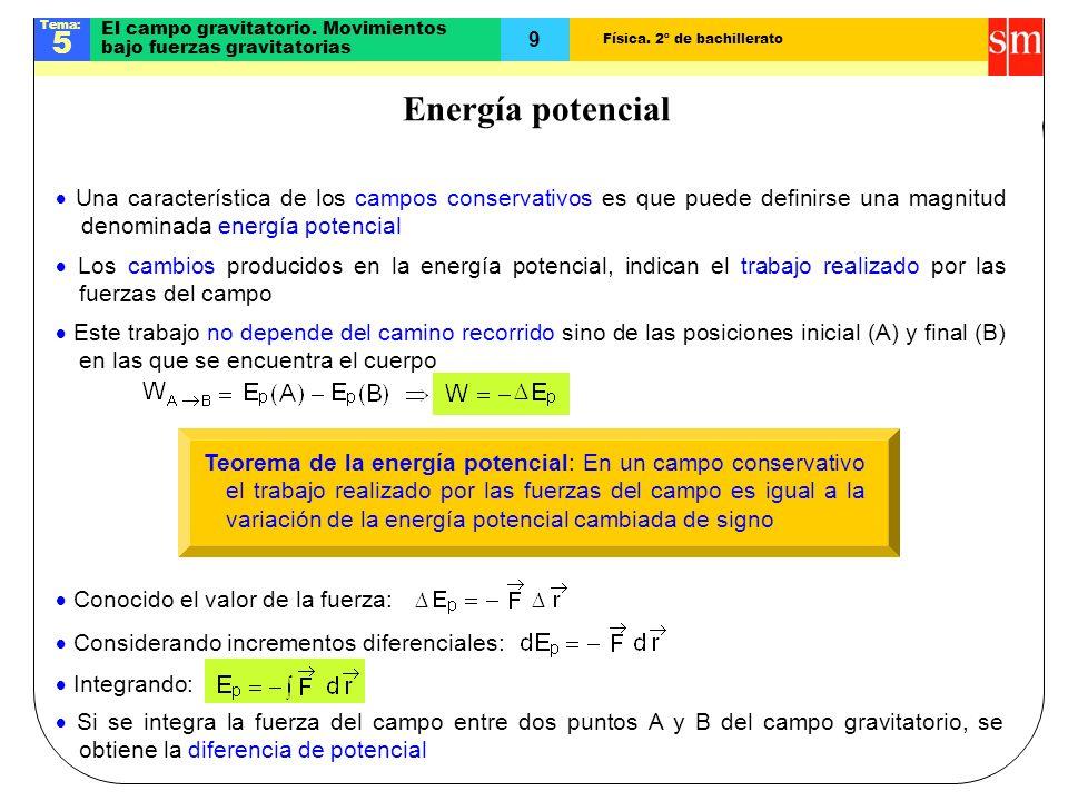 Física.2º de bachillerato Tema: 5 9 El campo gravitatorio.