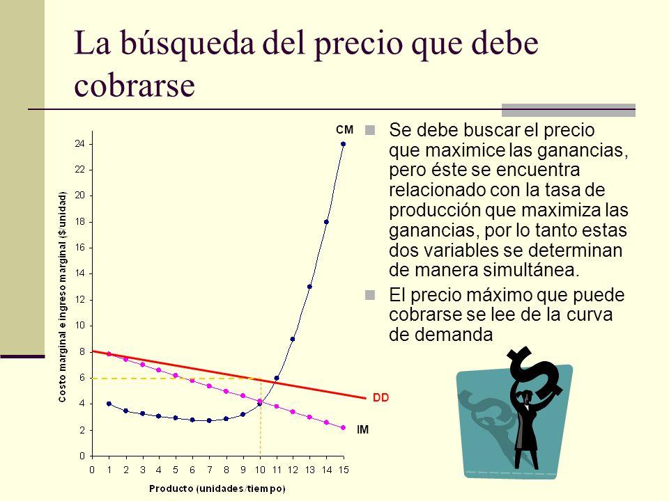 La búsqueda del precio que debe cobrarse Se debe buscar el precio que maximice las ganancias, pero éste se encuentra relacionado con la tasa de produc