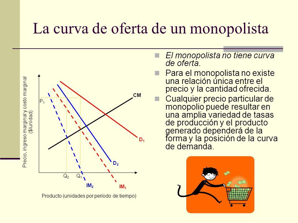 La curva de oferta de un monopolista El monopolista no tiene curva de oferta. Para el monopolista no existe una relación única entre el precio y la ca