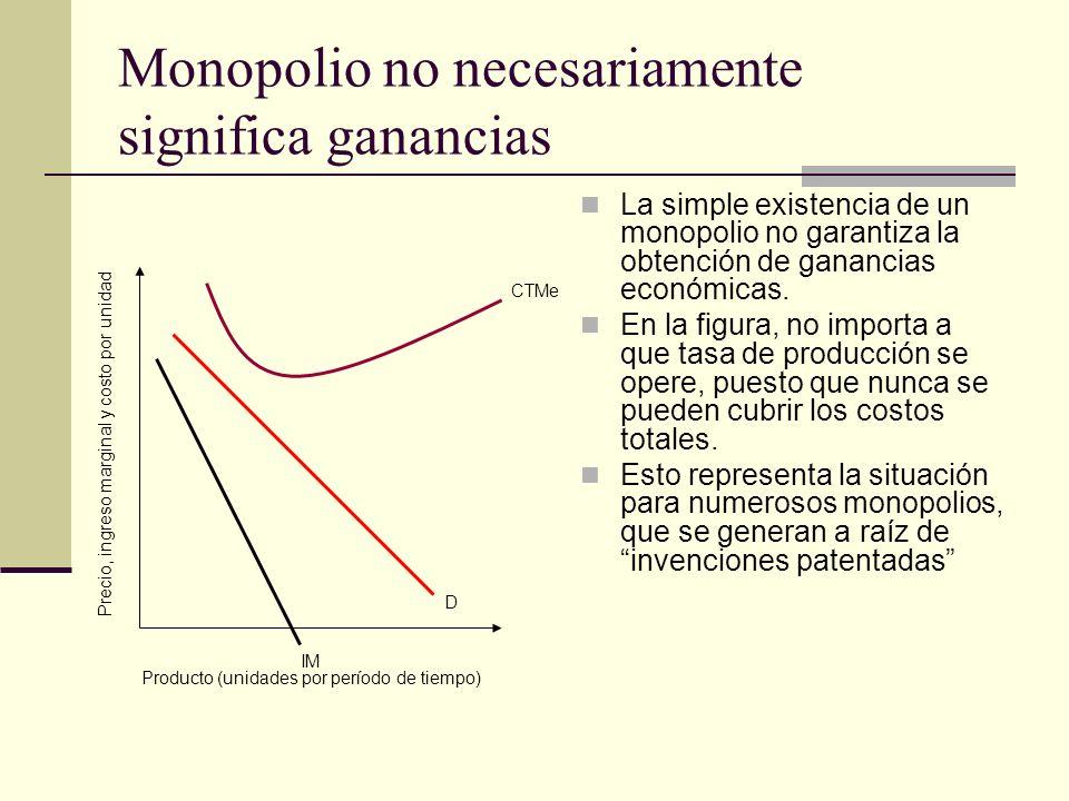 Monopolio no necesariamente significa ganancias La simple existencia de un monopolio no garantiza la obtención de ganancias económicas. En la figura,