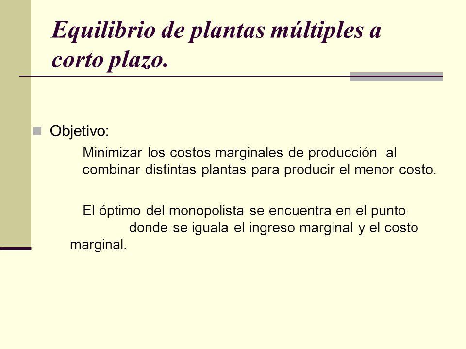 Equilibrio de plantas múltiples a corto plazo. Objetivo: Minimizar los costos marginales de producción al combinar distintas plantas para producir el
