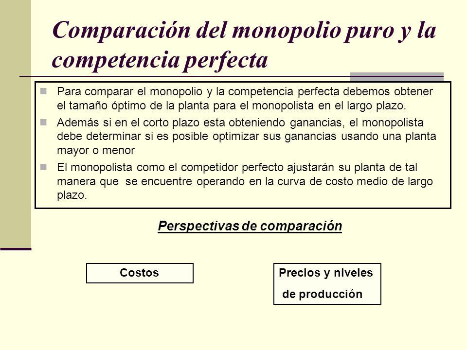 Comparación del monopolio puro y la competencia perfecta Para comparar el monopolio y la competencia perfecta debemos obtener el tamaño óptimo de la p