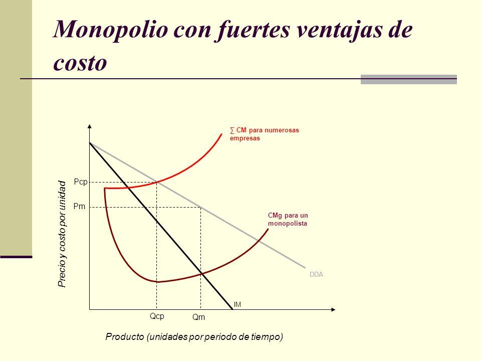 CMg para un monopolista CM para numerosas empresas IM DDA Precio y costo por unidad Producto (unidades por periodo de tiempo) Pm Pcp Qm Qcp Monopolio