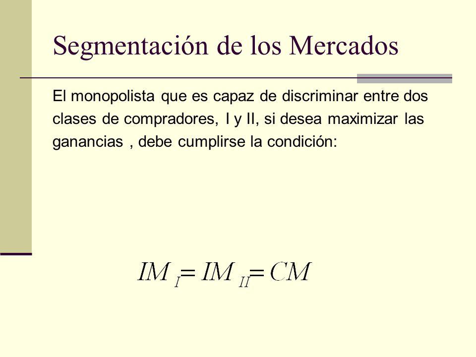 Segmentación de los Mercados El monopolista que es capaz de discriminar entre dos clases de compradores, I y II, si desea maximizar las ganancias, deb