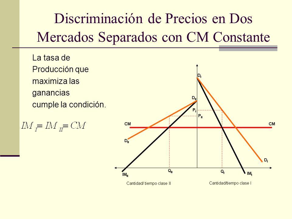 Discriminación de Precios en Dos Mercados Separados con CM Constante La tasa de Producción que maximiza las ganancias cumple la condición.