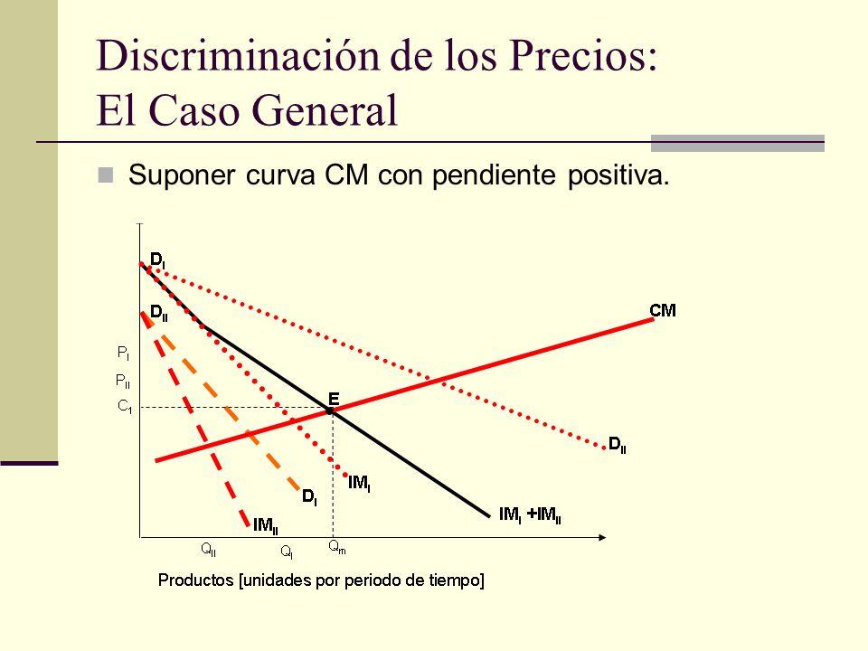 Discriminación de los Precios: El Caso General Suponer curva CM con pendiente positiva.