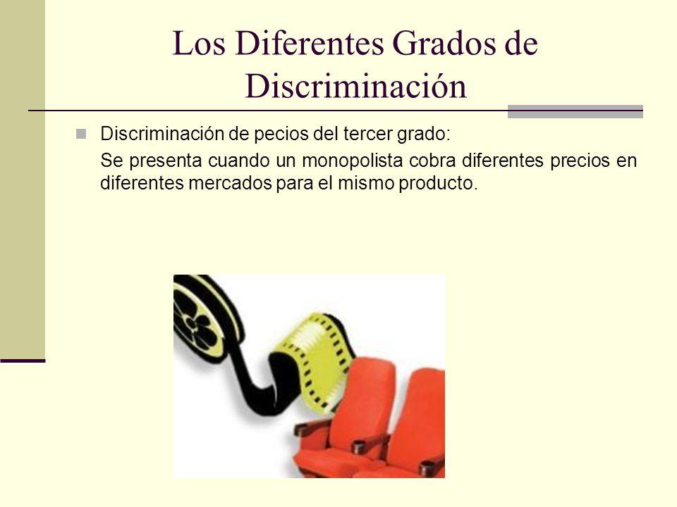 Los Diferentes Grados de Discriminación Discriminación de pecios del tercer grado: Se presenta cuando un monopolista cobra diferentes precios en difer