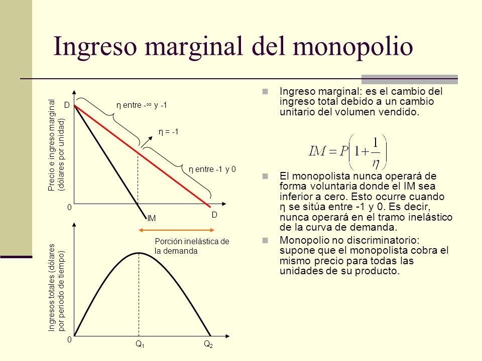 Ingreso marginal del monopolio Ingreso marginal: es el cambio del ingreso total debido a un cambio unitario del volumen vendido. El monopolista nunca