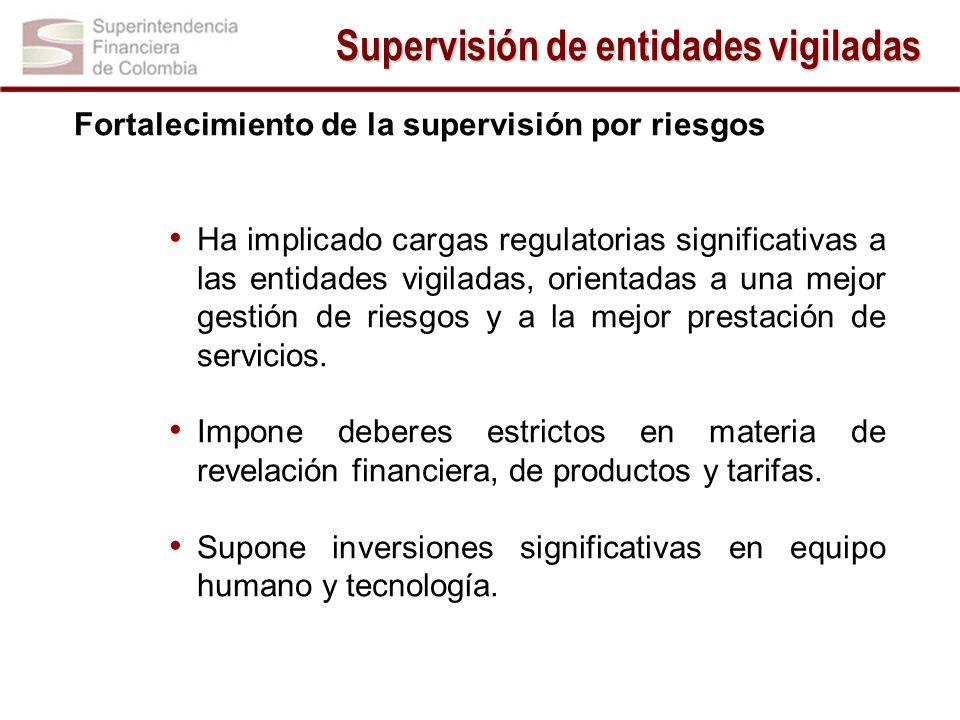Fortalecimiento de la supervisión por riesgos Ha implicado cargas regulatorias significativas a las entidades vigiladas, orientadas a una mejor gestió