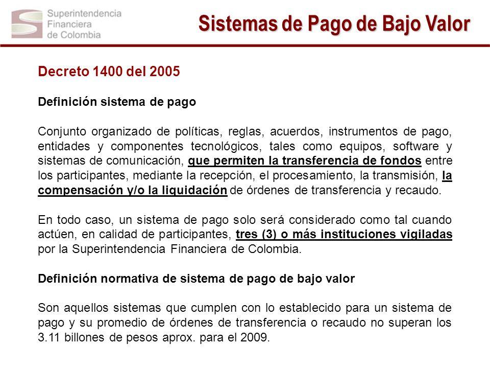 Decreto 1400 del 2005 Definición sistema de pago Conjunto organizado de políticas, reglas, acuerdos, instrumentos de pago, entidades y componentes tec