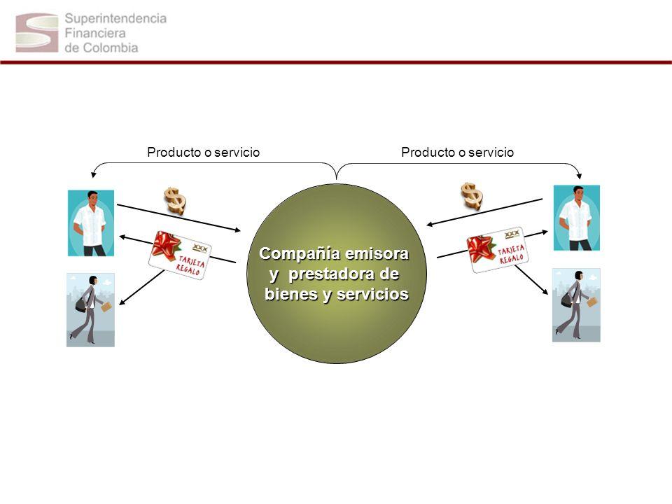 Compañía emisora y prestadora de bienes y servicios Producto o servicio