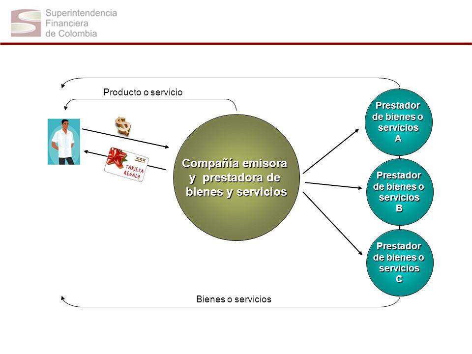 Compañía emisora y prestadora de bienes y servicios Producto o servicio Prestador de bienes o serviciosA Prestador serviciosB Prestador serviciosC Bie