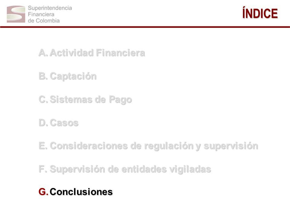 A.Actividad Financiera B.Captación C.Sistemas de Pago D.Casos E.Consideraciones de regulación y supervisión F.Supervisión de entidades vigiladas ÍNDIC