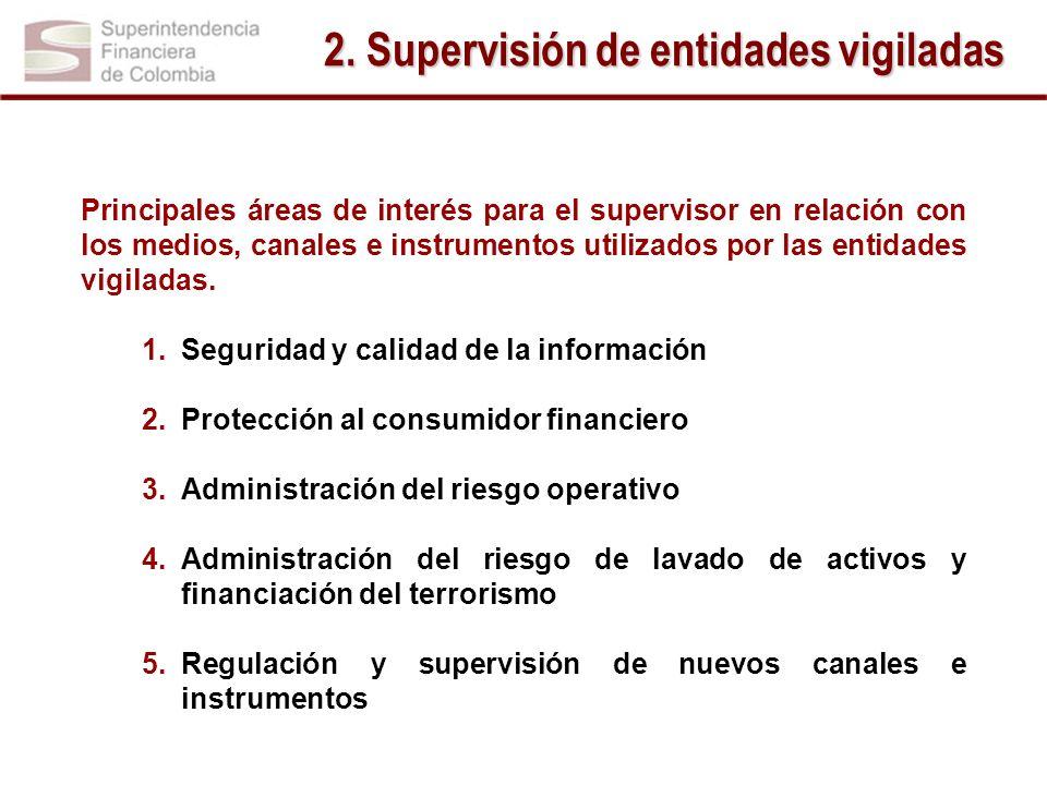 Principales áreas de interés para el supervisor en relación con los medios, canales e instrumentos utilizados por las entidades vigiladas. 1.Seguridad