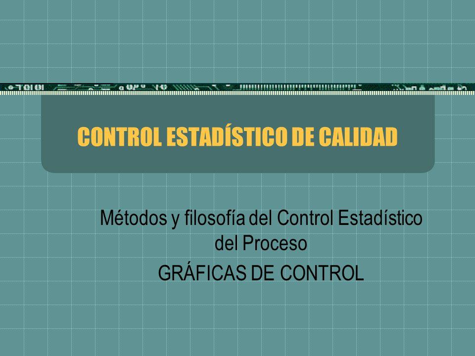 CONTROL ESTADÍSTICO DE CALIDAD Métodos y filosofía del Control Estadístico del Proceso GRÁFICAS DE CONTROL