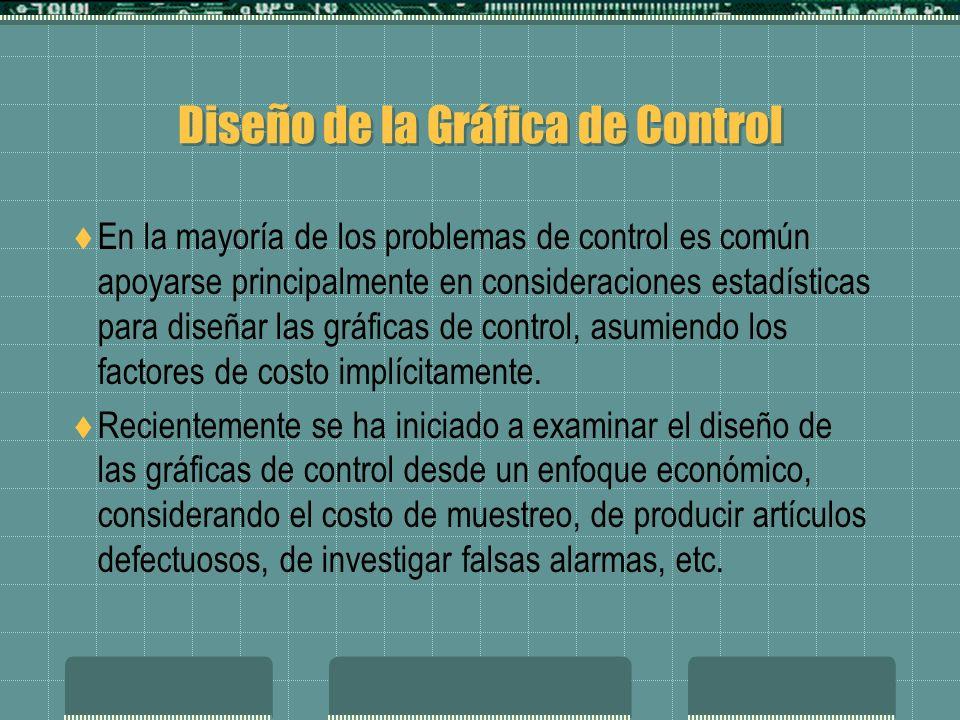 Diseño de la Gráfica de Control En la mayoría de los problemas de control es común apoyarse principalmente en consideraciones estadísticas para diseñar las gráficas de control, asumiendo los factores de costo implícitamente.