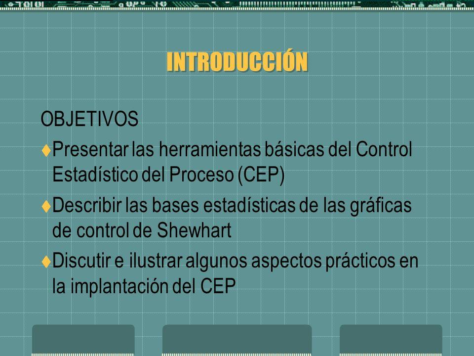 Aplicación de las Gráficas de Control Instrumento de estimación de ciertos parámetros del proceso como la media, la desviación estándar, fracción de defectuosos, etc.