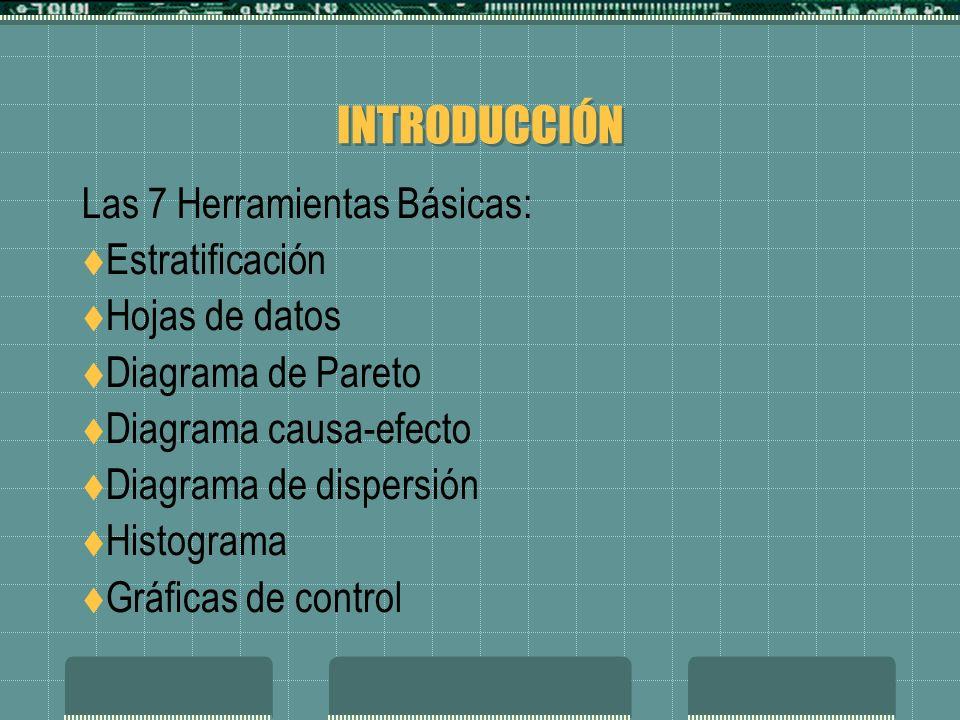 INTRODUCCIÓN Objetivo principal del CEP El CEP es una metodología utilizada para lograr la estabilidad y mejorar la capacidad del proceso mediante la aplicación sistemática de herramientas de solución de problemas para reducir su variación.