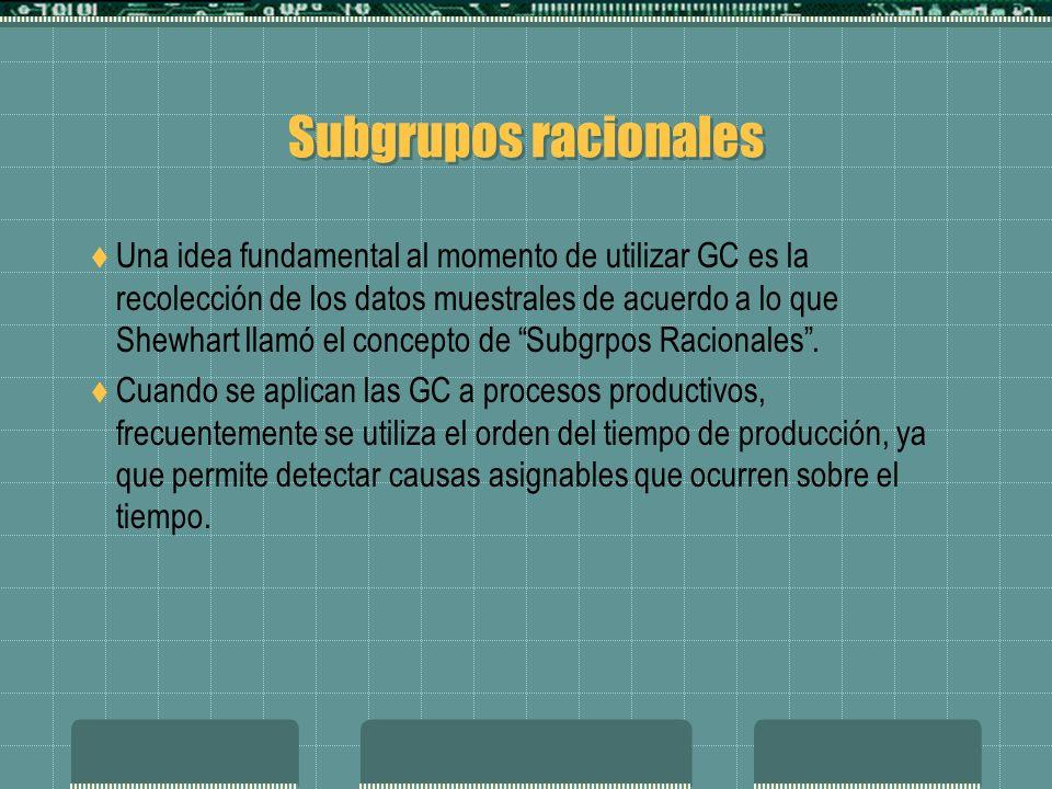Una idea fundamental al momento de utilizar GC es la recolección de los datos muestrales de acuerdo a lo que Shewhart llamó el concepto de Subgrpos Racionales.
