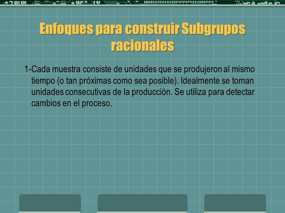 Enfoques para construir Subgrupos racionales 1-Cada muestra consiste de unidades que se produjeron al mismo tiempo (o tan próximas como sea posible).