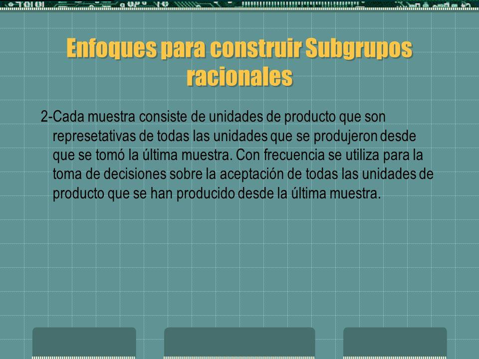 Enfoques para construir Subgrupos racionales 2-Cada muestra consiste de unidades de producto que son represetativas de todas las unidades que se produjeron desde que se tomó la última muestra.