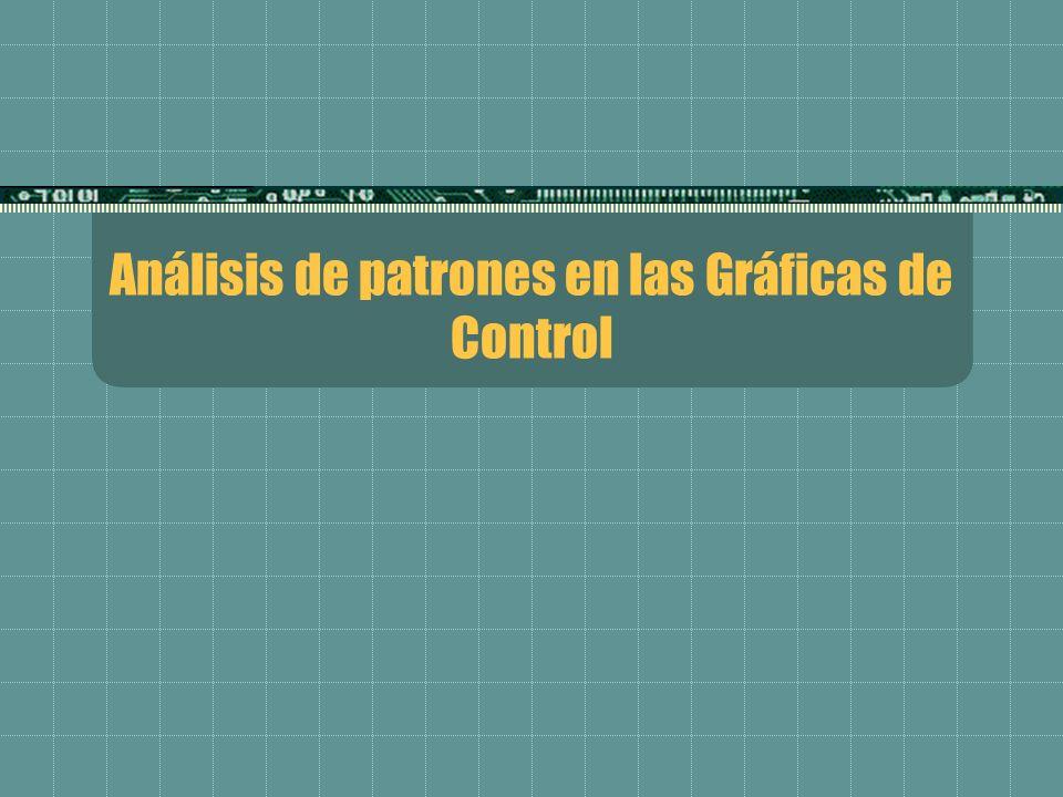 Análisis de patrones en las Gráficas de Control