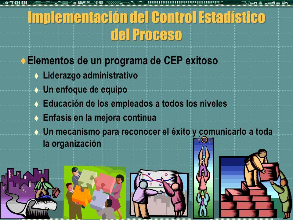 Implementación del Control Estadístico del Proceso Elementos de un programa de CEP exitoso Liderazgo administrativo Un enfoque de equipo Educación de los empleados a todos los niveles Enfasis en la mejora continua Un mecanismo para reconocer el éxito y comunicarlo a toda la organización