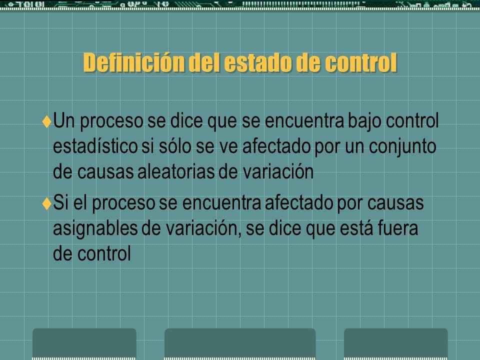 Definición del estado de control Un proceso se dice que se encuentra bajo control estadístico si sólo se ve afectado por un conjunto de causas aleatorias de variación Si el proceso se encuentra afectado por causas asignables de variación, se dice que está fuera de control