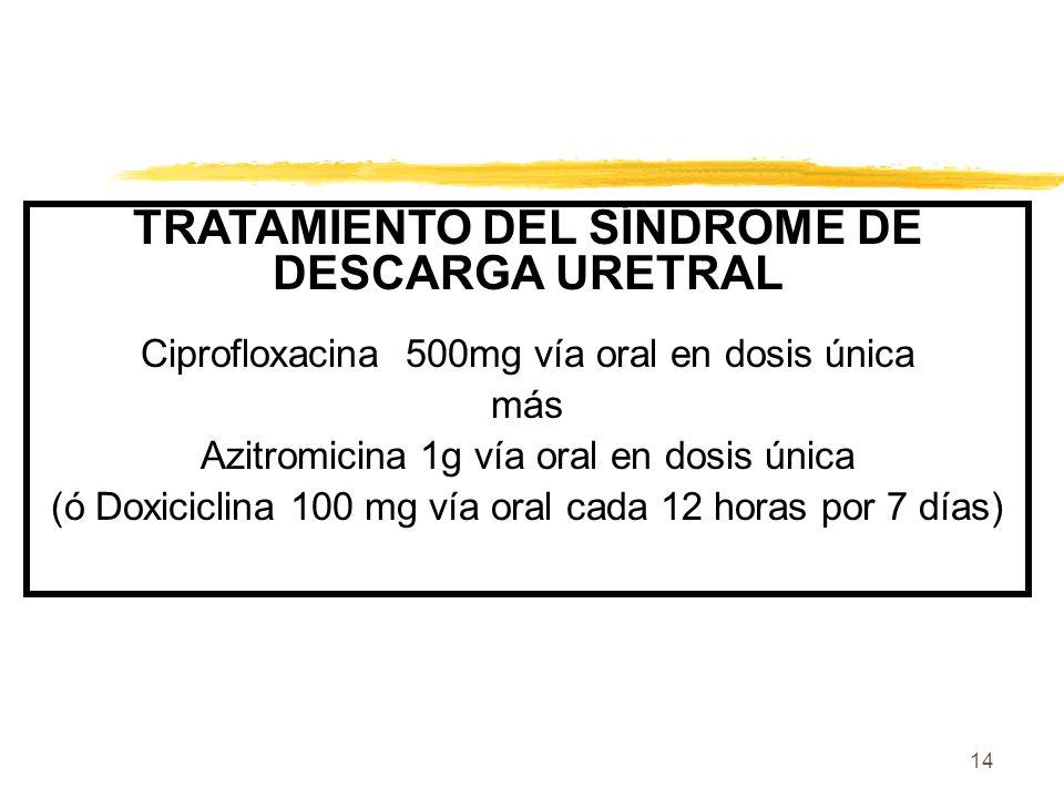 14 TRATAMIENTO DEL SÍNDROME DE DESCARGA URETRAL Ciprofloxacina 500mg vía oral en dosis única más Azitromicina 1g vía oral en dosis única (ó Doxiciclin