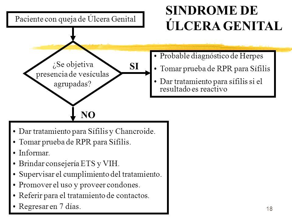 18 Paciente con queja de Úlcera Genital ¿Se objetiva presencia de vesículas agrupadas? Probable diagnóstico de Herpes Tomar prueba de RPR para Sífilis