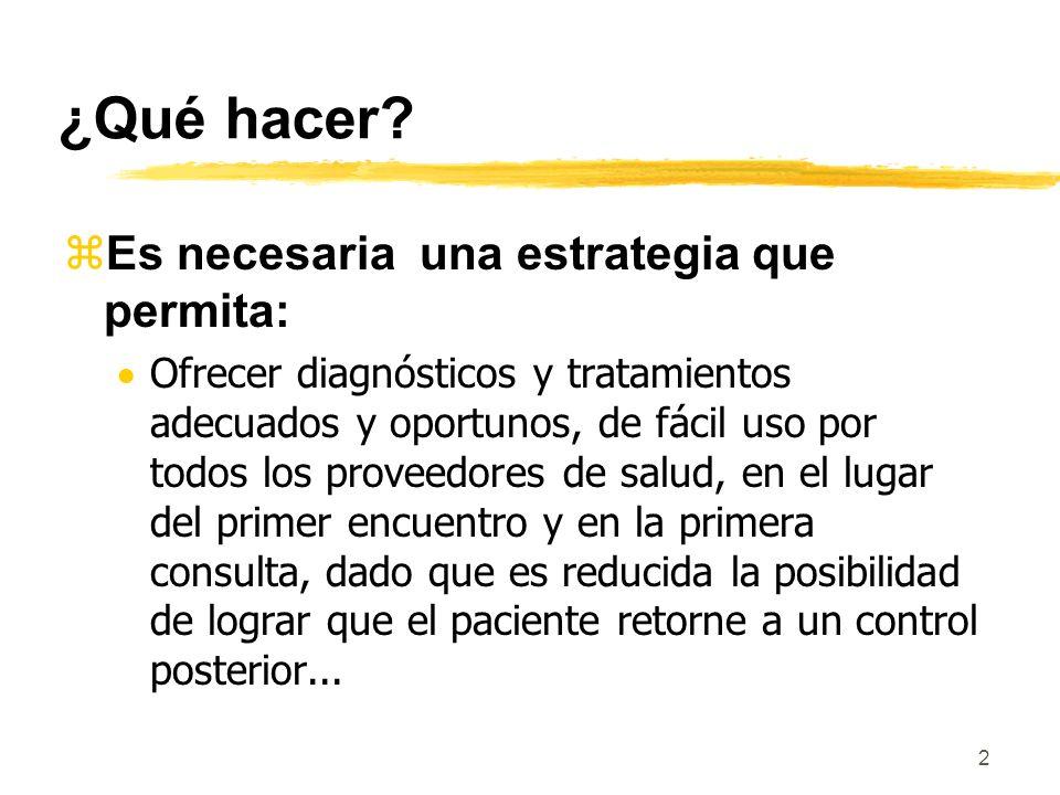 13 SINDROME DE DESCARGA URETRAL PACIENTE CON QUEJA DE DESCARGA URETRAL (SECRECIÓN POR EL PENE) Dar tratamiento para Gonorrea y Clamidia.