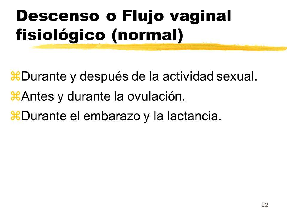 22 Descenso o Flujo vaginal fisiológico (normal) zDurante y después de la actividad sexual. zAntes y durante la ovulación. zDurante el embarazo y la l